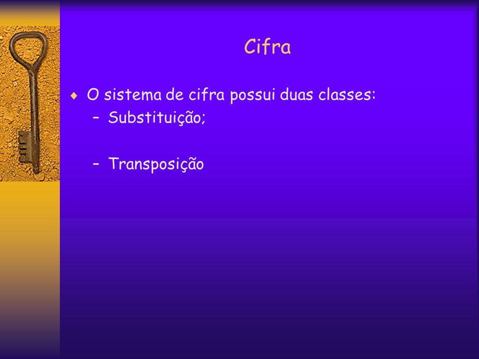 Cifra  O sistema de cifra possui duas classes: –Substituição; –Transposição