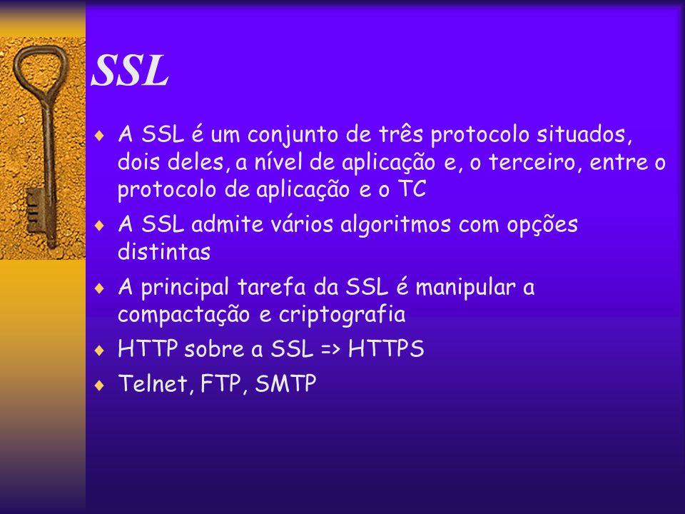  A SSL é um conjunto de três protocolo situados, dois deles, a nível de aplicação e, o terceiro, entre o protocolo de aplicação e o TC  A SSL admite vários algoritmos com opções distintas  A principal tarefa da SSL é manipular a compactação e criptografia  HTTP sobre a SSL => HTTPS  Telnet, FTP, SMTP