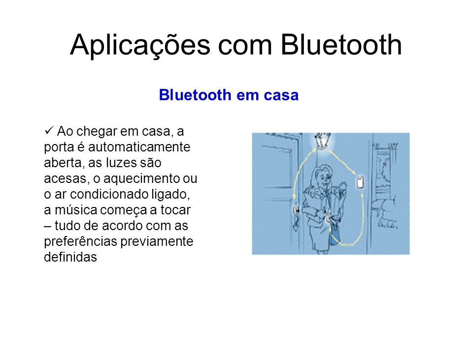 Aplicações com Bluetooth Bluetooth em casa Ao chegar em casa, a porta é automaticamente aberta, as luzes são acesas, o aquecimento ou o ar condicionad