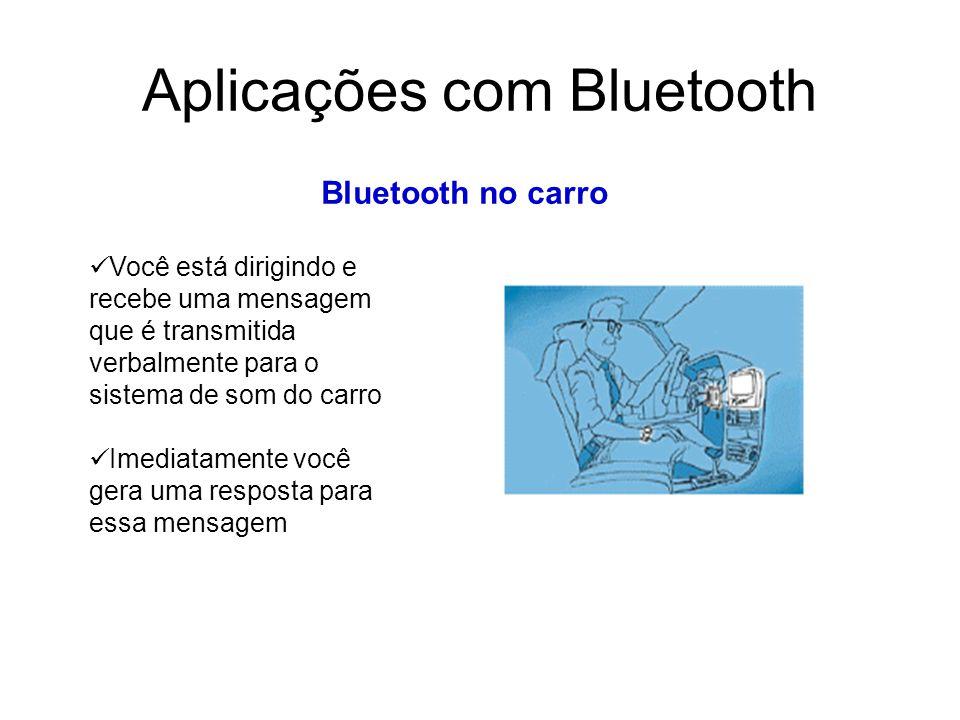 Aplicações com Bluetooth Bluetooth no carro Você está dirigindo e recebe uma mensagem que é transmitida verbalmente para o sistema de som do carro Imediatamente você gera uma resposta para essa mensagem