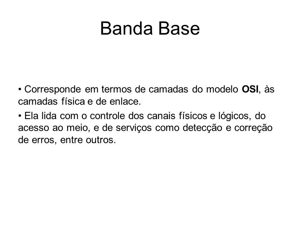 Banda Base Corresponde em termos de camadas do modelo OSI, às camadas física e de enlace. Ela lida com o controle dos canais físicos e lógicos, do ace