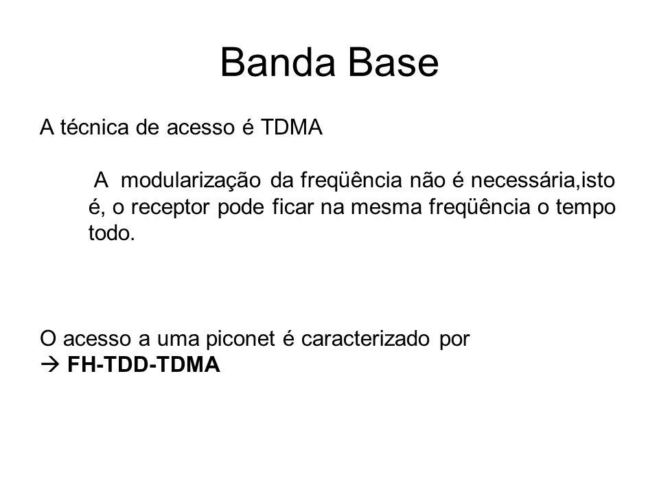 Banda Base A técnica de acesso é TDMA A modularização da freqüência não é necessária,isto é, o receptor pode ficar na mesma freqüência o tempo todo. O