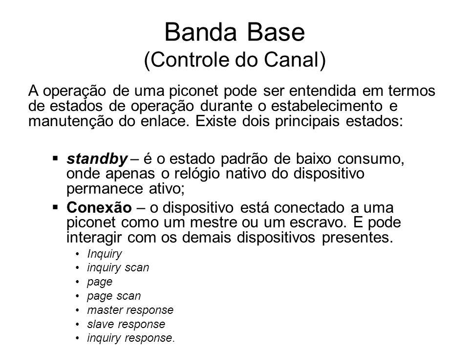 Banda Base (Controle do Canal) A operação de uma piconet pode ser entendida em termos de estados de operação durante o estabelecimento e manutenção do enlace.