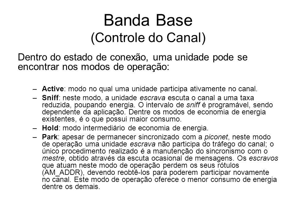 Banda Base (Controle do Canal) Dentro do estado de conexão, uma unidade pode se encontrar nos modos de operação: –Active: modo no qual uma unidade participa ativamente no canal.