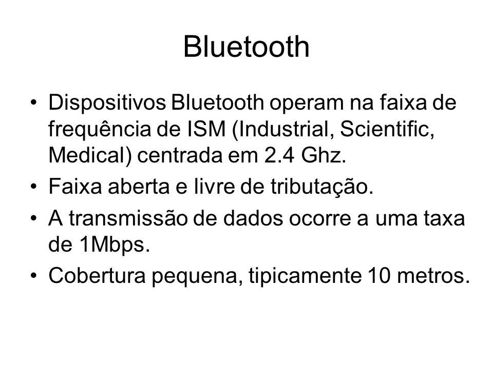 Bluetooth Dispositivos Bluetooth operam na faixa de frequência de ISM (Industrial, Scientific, Medical) centrada em 2.4 Ghz. Faixa aberta e livre de t
