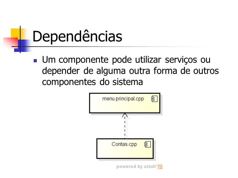 Dependências Um componente pode utilizar serviços ou depender de alguma outra forma de outros componentes do sistema