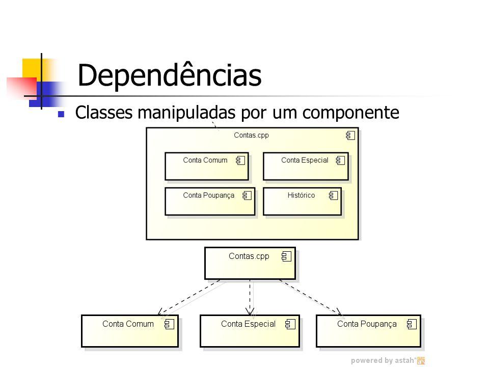 Dependências Classes manipuladas por um componente