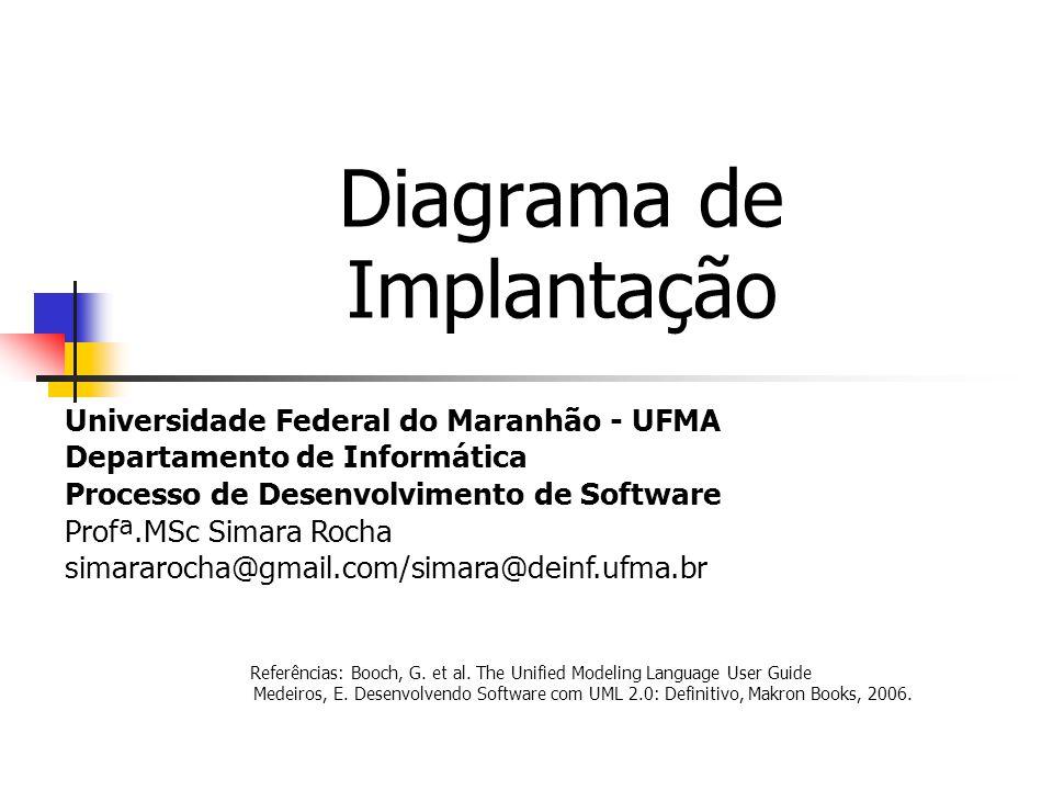 Diagrama de Implantação Universidade Federal do Maranhão - UFMA Departamento de Informática Processo de Desenvolvimento de Software Profª.MSc Simara R