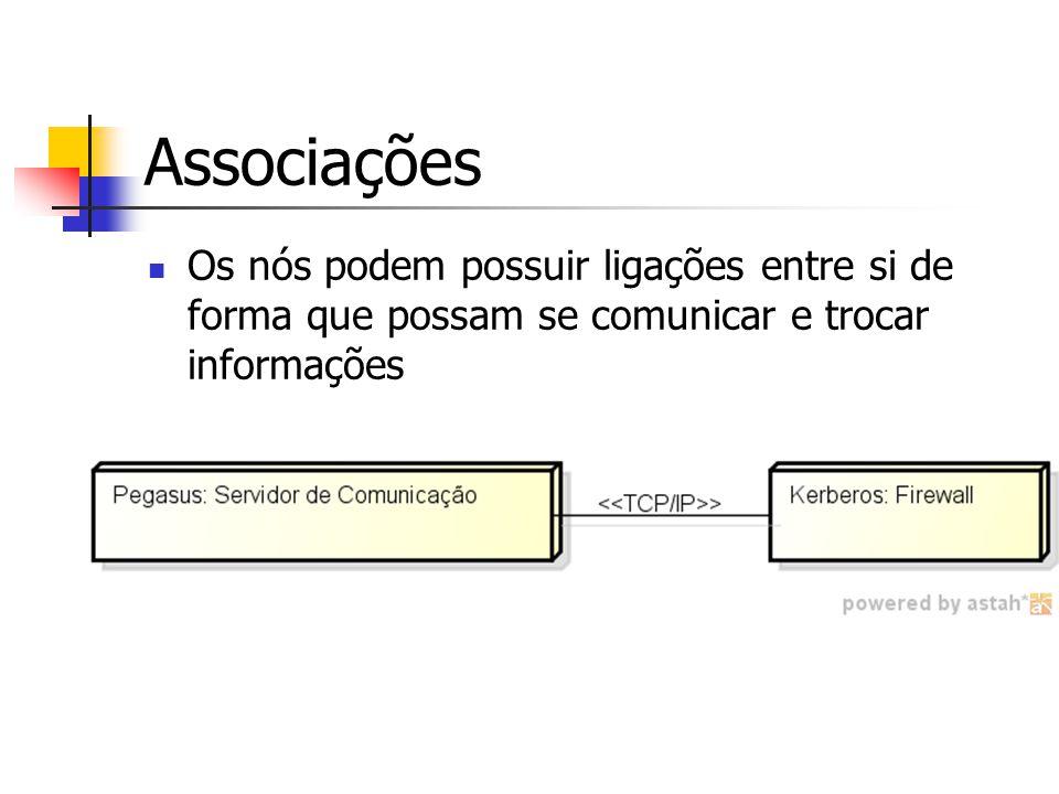 Associações Os nós podem possuir ligações entre si de forma que possam se comunicar e trocar informações
