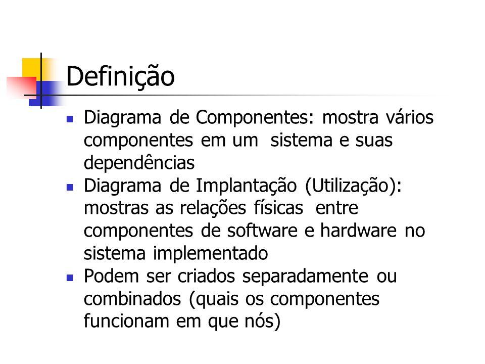 Definição Diagrama de Componentes: mostra vários componentes em um sistema e suas dependências Diagrama de Implantação (Utilização): mostras as relações físicas entre componentes de software e hardware no sistema implementado Podem ser criados separadamente ou combinados (quais os componentes funcionam em que nós)