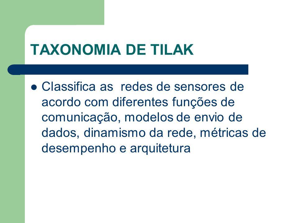 TAXONOMIA DE TILAK Classifica as redes de sensores de acordo com diferentes funções de comunicação, modelos de envio de dados, dinamismo da rede, métr