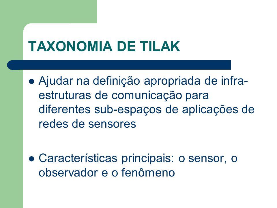 TAXONOMIA DE TILAK Ajudar na definição apropriada de infra- estruturas de comunicação para diferentes sub-espaços de aplicações de redes de sensores C