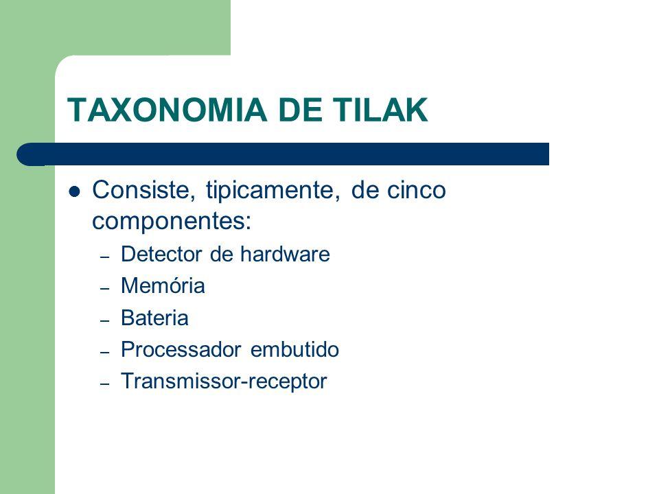 TAXONOMIA DE TILAK Consiste, tipicamente, de cinco componentes: – Detector de hardware – Memória – Bateria – Processador embutido – Transmissor-recept