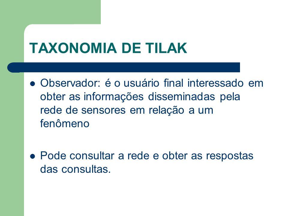 TAXONOMIA DE TILAK Observador: é o usuário final interessado em obter as informações disseminadas pela rede de sensores em relação a um fenômeno Pode