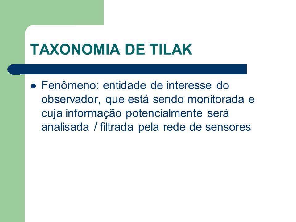 TAXONOMIA DE TILAK Fenômeno: entidade de interesse do observador, que está sendo monitorada e cuja informação potencialmente será analisada / filtrada