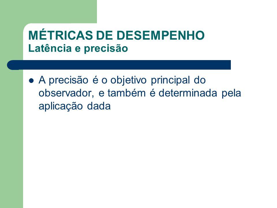 MÉTRICAS DE DESEMPENHO Latência e precisão A precisão é o objetivo principal do observador, e também é determinada pela aplicação dada