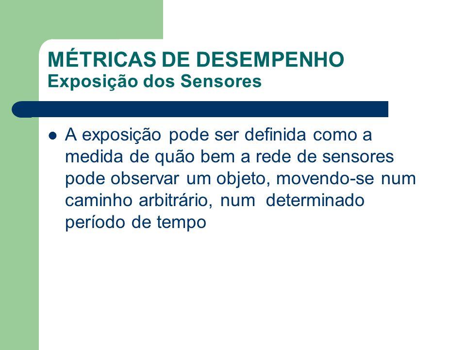 MÉTRICAS DE DESEMPENHO Exposição dos Sensores A exposição pode ser definida como a medida de quão bem a rede de sensores pode observar um objeto, move