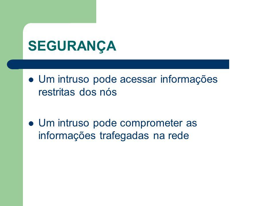 SEGURANÇA Um intruso pode acessar informações restritas dos nós Um intruso pode comprometer as informações trafegadas na rede