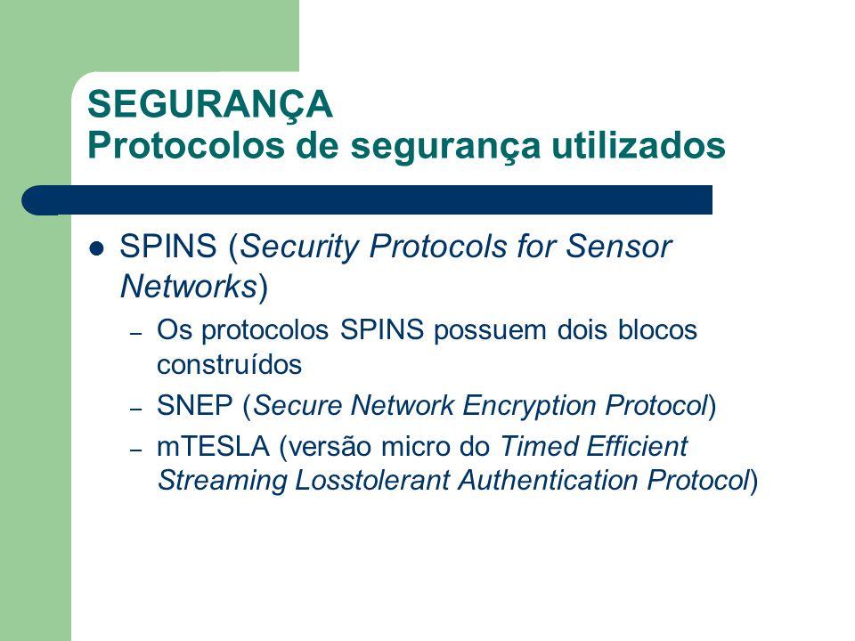 SEGURANÇA Protocolos de segurança utilizados SPINS (Security Protocols for Sensor Networks) – Os protocolos SPINS possuem dois blocos construídos – SN