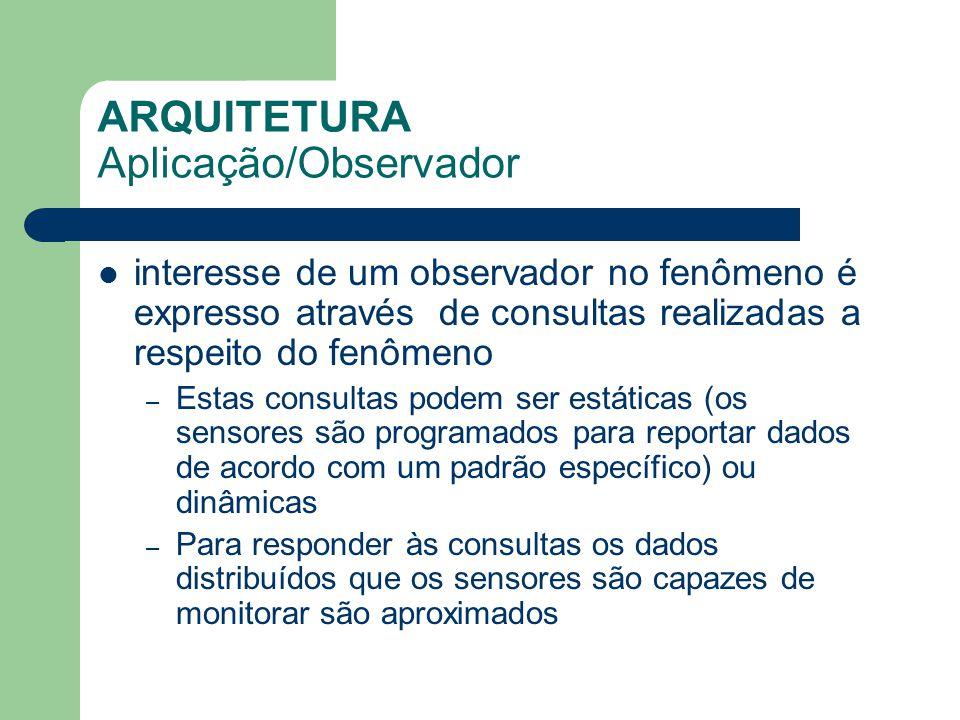ARQUITETURA Aplicação/Observador interesse de um observador no fenômeno é expresso através de consultas realizadas a respeito do fenômeno – Estas cons