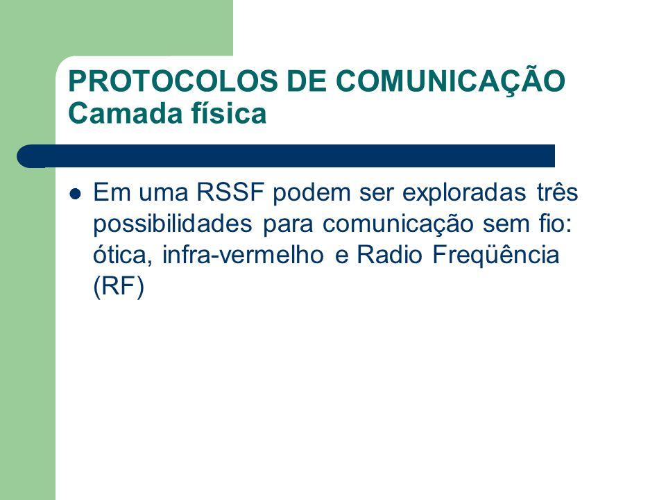 PROTOCOLOS DE COMUNICAÇÃO Camada física Em uma RSSF podem ser exploradas três possibilidades para comunicação sem fio: ótica, infra-vermelho e Radio F