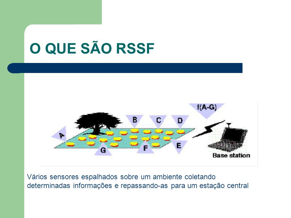 O QUE SÃO RSSF Vários sensores espalhados sobre um ambiente coletando determinadas informações e repassando-as para um estação central