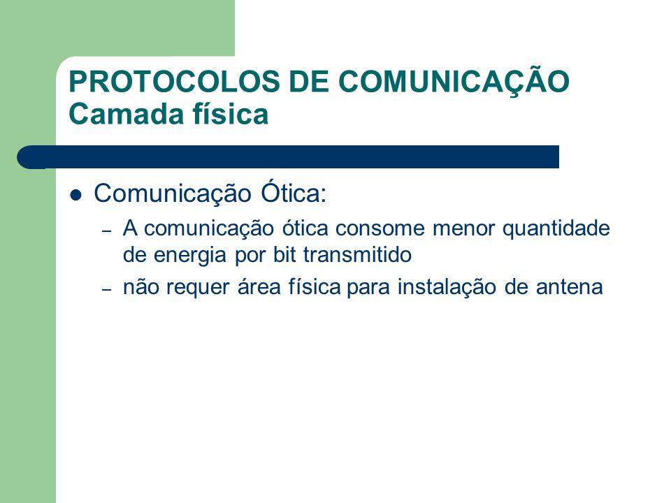 PROTOCOLOS DE COMUNICAÇÃO Camada física Comunicação Ótica: – A comunicação ótica consome menor quantidade de energia por bit transmitido – não requer