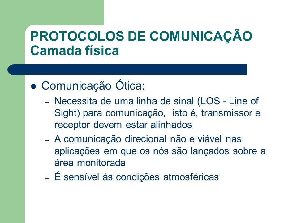 PROTOCOLOS DE COMUNICAÇÃO Camada física Comunicação Ótica: – Necessita de uma linha de sinal (LOS - Line of Sight) para comunicação, isto é, transmiss