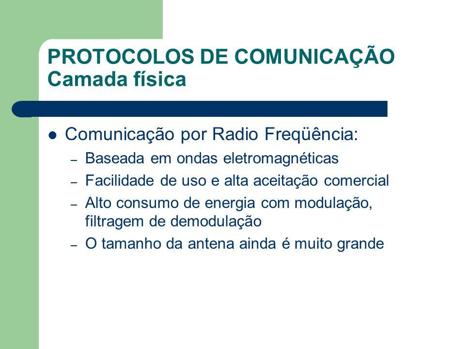 PROTOCOLOS DE COMUNICAÇÃO Camada física Comunicação por Radio Freqüência: – Baseada em ondas eletromagnéticas – Facilidade de uso e alta aceitação com