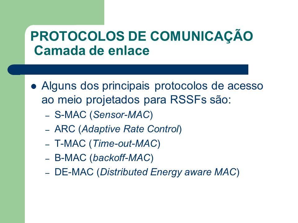 PROTOCOLOS DE COMUNICAÇÃO Camada de enlace Alguns dos principais protocolos de acesso ao meio projetados para RSSFs são: – S-MAC (Sensor-MAC) – ARC (A