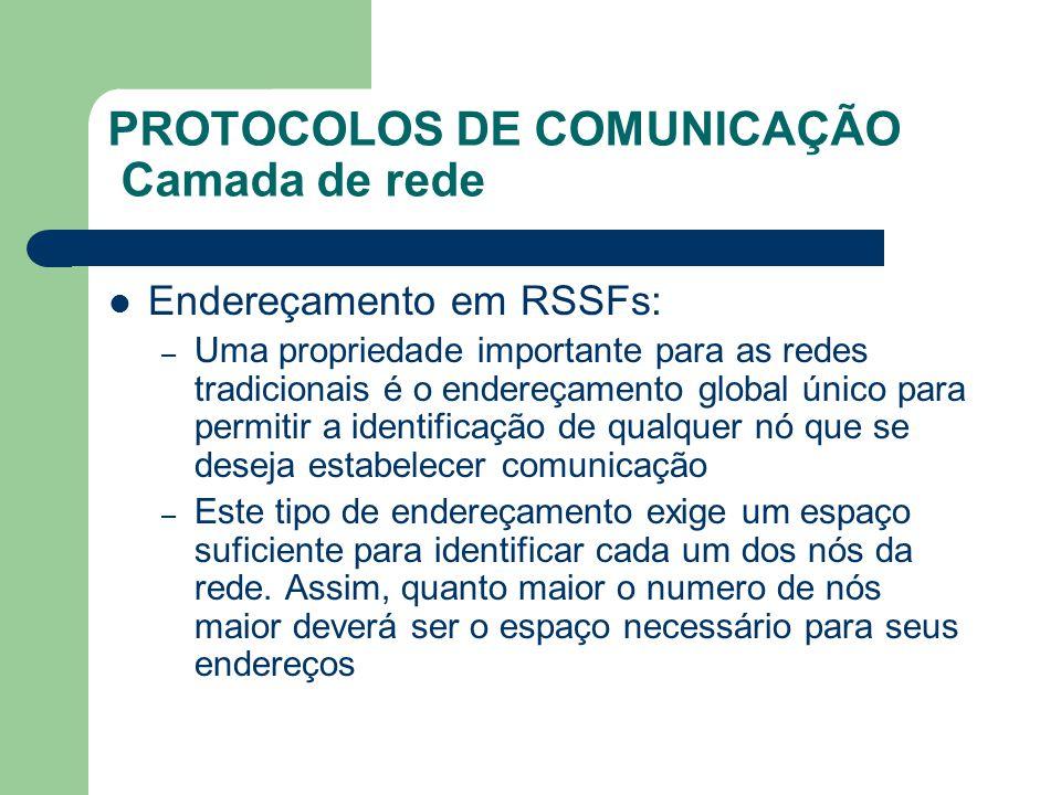 Endereçamento em RSSFs: – Uma propriedade importante para as redes tradicionais é o endereçamento global único para permitir a identificação de qualqu