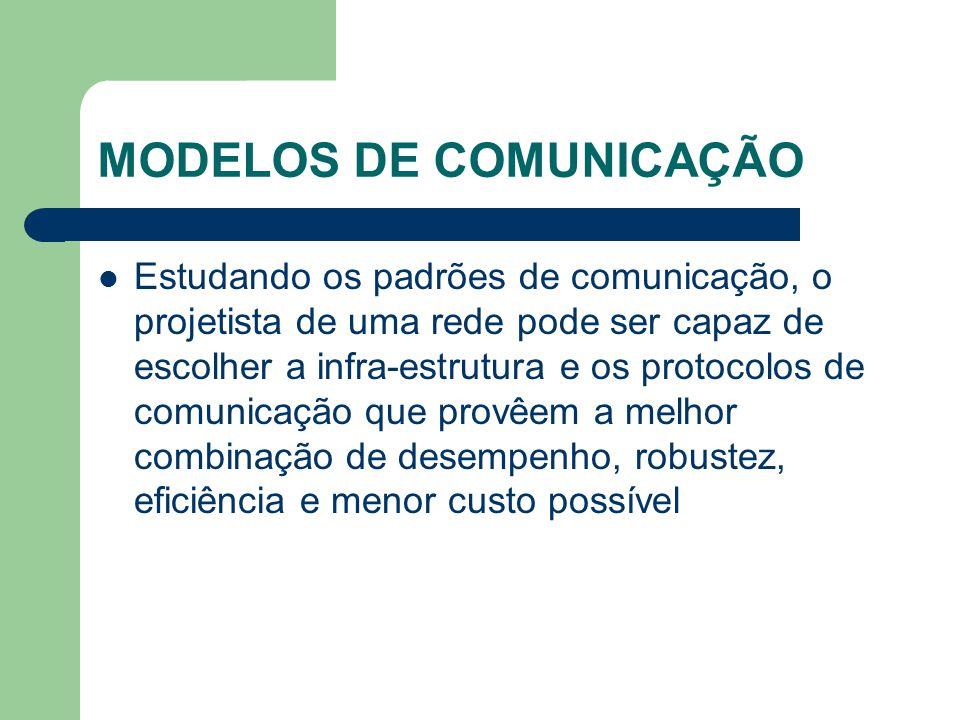 MODELOS DE COMUNICAÇÃO Estudando os padrões de comunicação, o projetista de uma rede pode ser capaz de escolher a infra-estrutura e os protocolos de c
