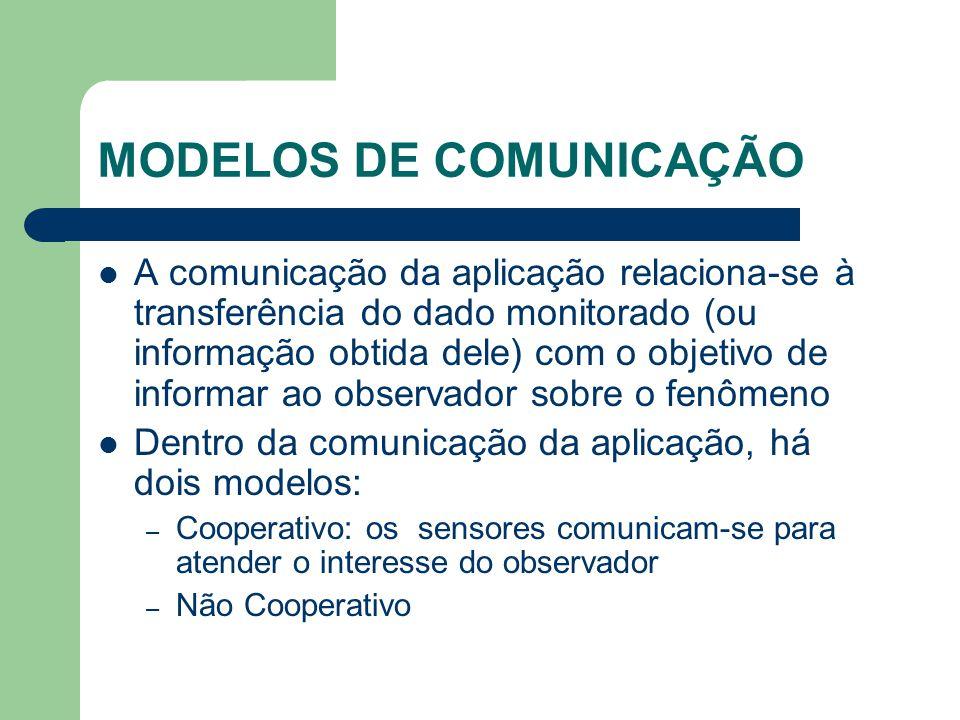 MODELOS DE COMUNICAÇÃO A comunicação da aplicação relaciona-se à transferência do dado monitorado (ou informação obtida dele) com o objetivo de inform