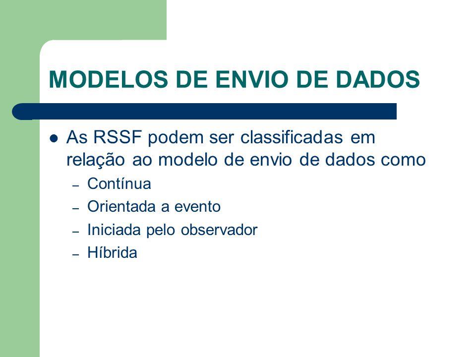 MODELOS DE ENVIO DE DADOS As RSSF podem ser classificadas em relação ao modelo de envio de dados como – Contínua – Orientada a evento – Iniciada pelo