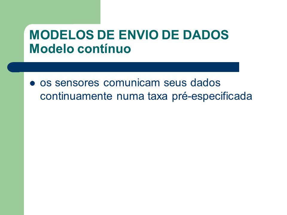 MODELOS DE ENVIO DE DADOS Modelo contínuo os sensores comunicam seus dados continuamente numa taxa pré-especificada