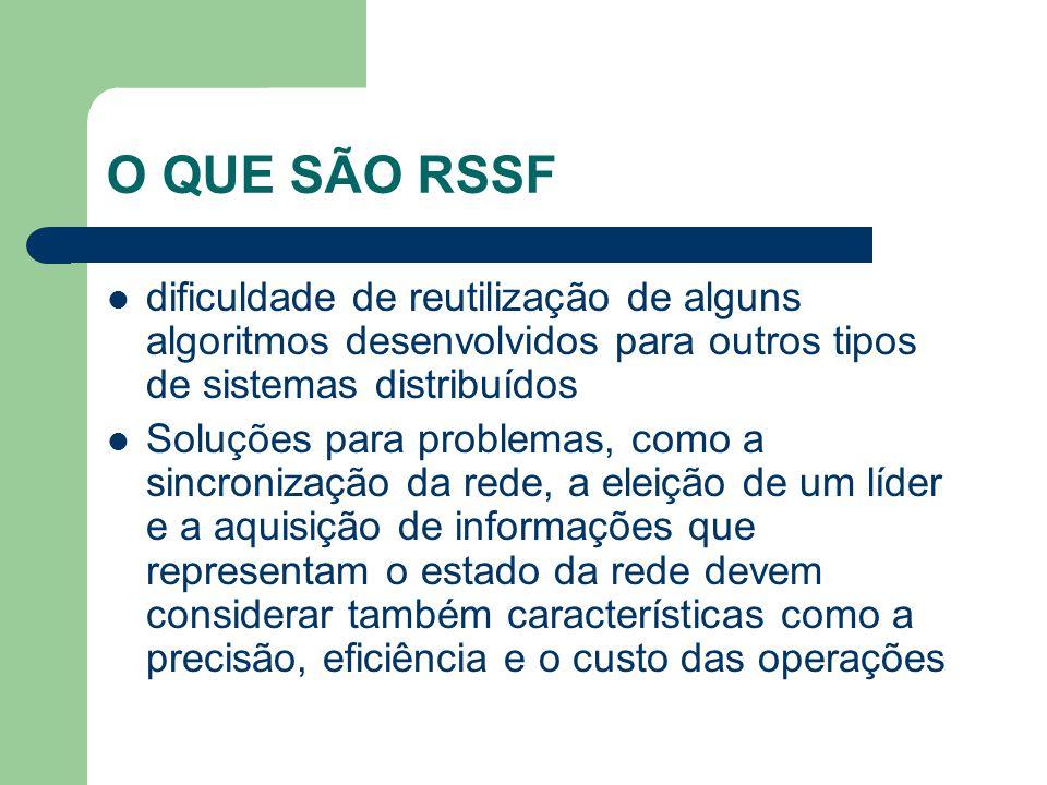 PROTOCOLOS DE COMUNICAÇÃO Camada física Em uma RSSF podem ser exploradas três possibilidades para comunicação sem fio: ótica, infra-vermelho e Radio Freqüência (RF)