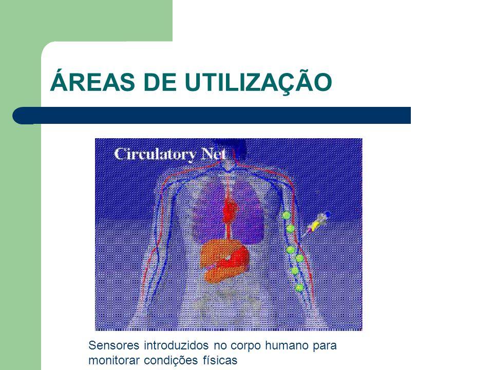 ÁREAS DE UTILIZAÇÃO Sensores introduzidos no corpo humano para monitorar condições físicas