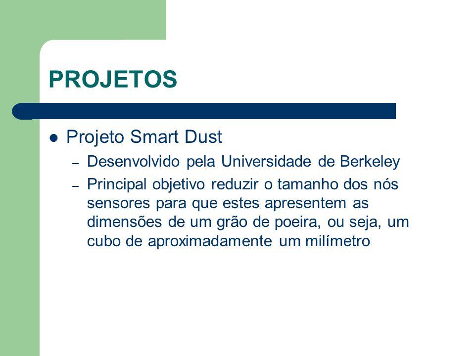 PROJETOS Projeto Smart Dust – Desenvolvido pela Universidade de Berkeley – Principal objetivo reduzir o tamanho dos nós sensores para que estes aprese