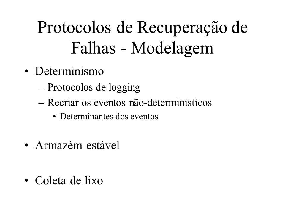 Protocolos de Recuperação de Falhas - Modelagem Determinismo –Protocolos de logging –Recriar os eventos não-determinísticos Determinantes dos eventos