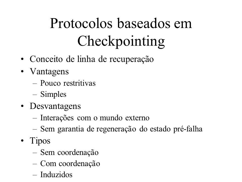 Protocolos baseados em Checkpointing Conceito de linha de recuperação Vantagens –Pouco restritivas –Simples Desvantagens –Interações com o mundo exter
