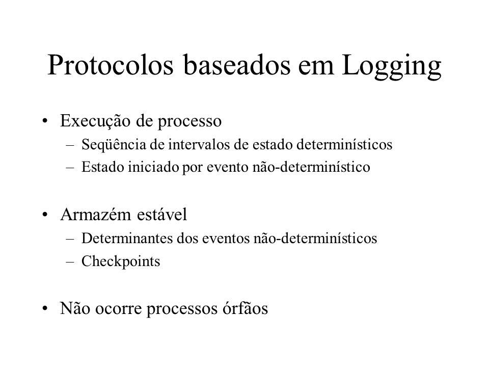 Protocolos baseados em Logging Execução de processo –Seqüência de intervalos de estado determinísticos –Estado iniciado por evento não-determinístico