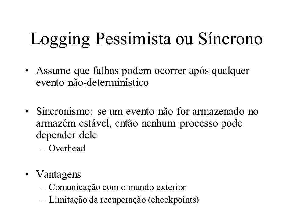 Logging Pessimista ou Síncrono Assume que falhas podem ocorrer após qualquer evento não-determinístico Sincronismo: se um evento não for armazenado no