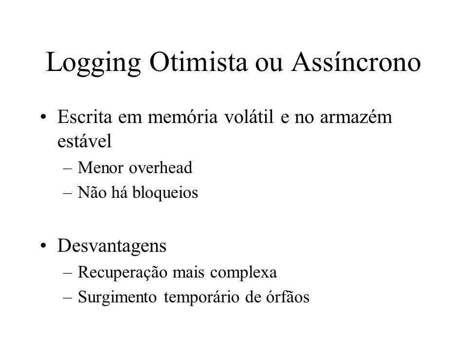Logging Otimista ou Assíncrono Escrita em memória volátil e no armazém estável –Menor overhead –Não há bloqueios Desvantagens –Recuperação mais comple