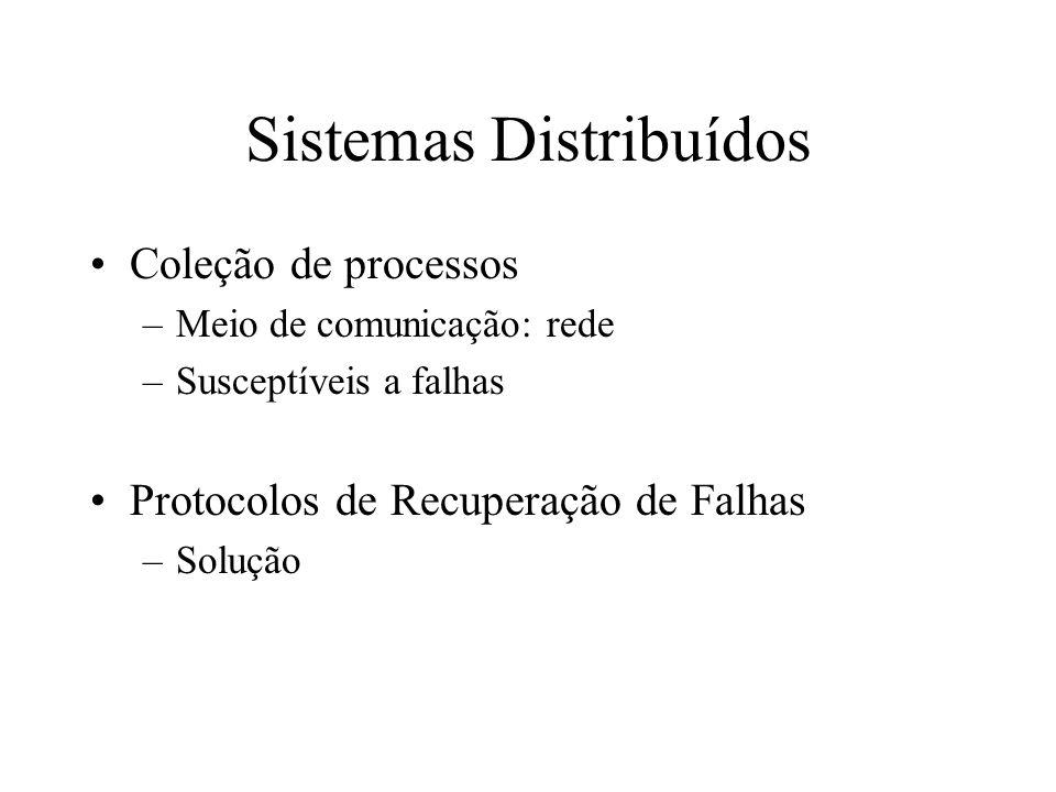 Sistemas Distribuídos Coleção de processos –Meio de comunicação: rede –Susceptíveis a falhas Protocolos de Recuperação de Falhas –Solução