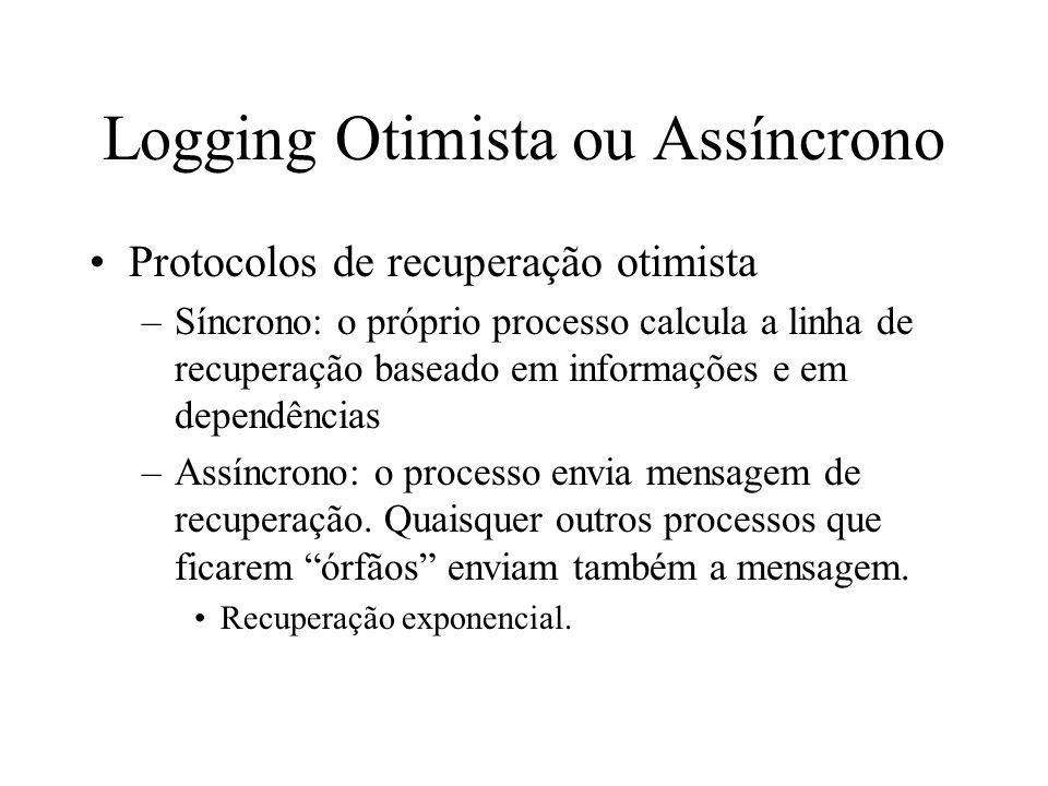 Logging Otimista ou Assíncrono Protocolos de recuperação otimista –Síncrono: o próprio processo calcula a linha de recuperação baseado em informações