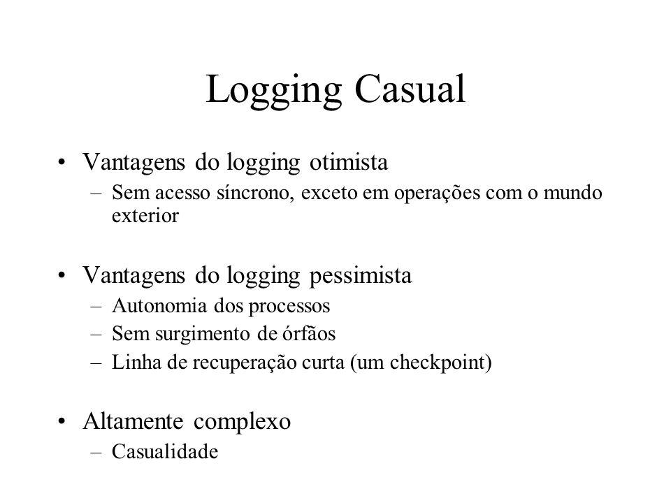 Logging Casual Vantagens do logging otimista –Sem acesso síncrono, exceto em operações com o mundo exterior Vantagens do logging pessimista –Autonomia