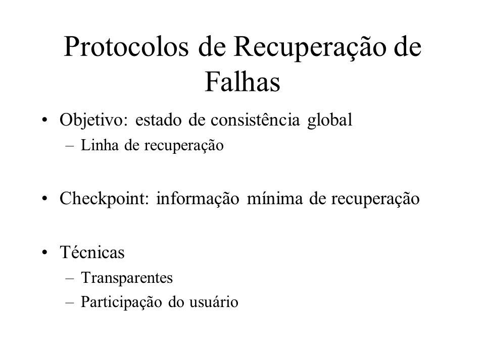 Checkpointing Induzido por Comunicação Checkpoints –Local –Forçado: andamento da linha de recuperação Sem coordenação Protocolo de coordenação sobreposto em mensagens de controle