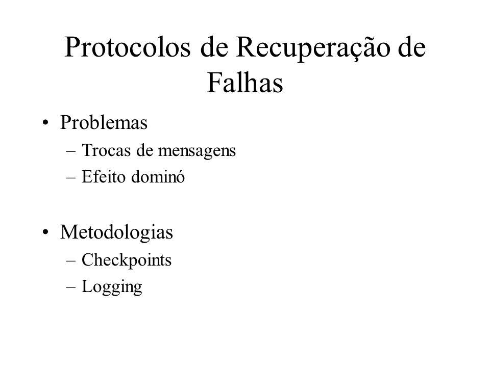 Protocolos de Recuperação de Falhas - Modelagem Sistema –Número fixo de processos –Comunicação confiável ou não –Execução do processo Seqüência de intervalos de estado Estados são determinísticos Estados são iniciados por eventos não-determinísticos –Não admite falhas durante recuperação