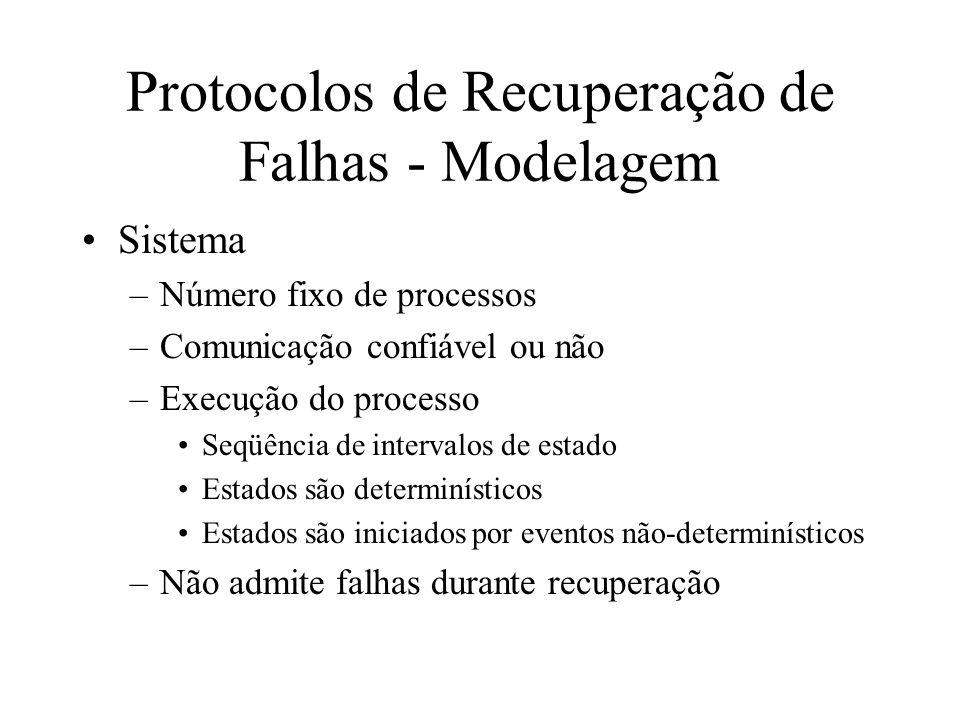 Protocolos baseados em Logging Execução de processo –Seqüência de intervalos de estado determinísticos –Estado iniciado por evento não-determinístico Armazém estável –Determinantes dos eventos não-determinísticos –Checkpoints Não ocorre processos órfãos