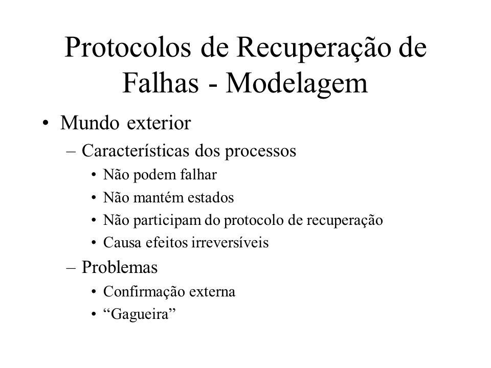 Protocolos de Recuperação de Falhas - Modelagem Mundo exterior –Características dos processos Não podem falhar Não mantém estados Não participam do pr